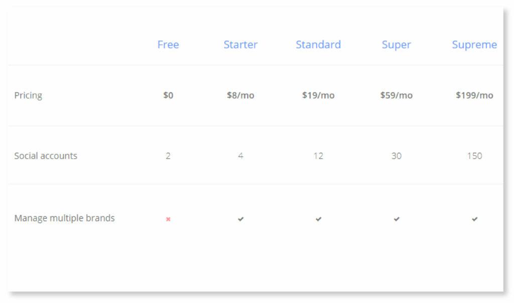SocialBu Price Plan