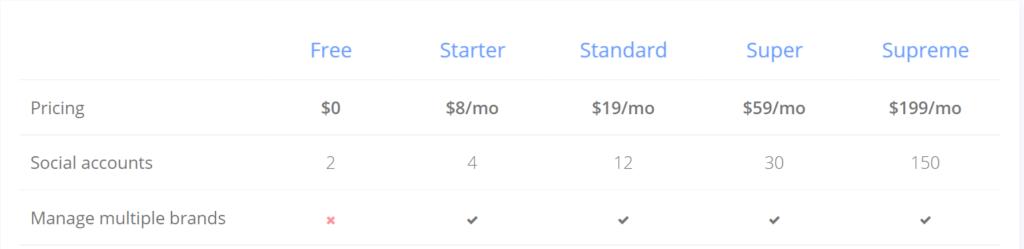 SocialBu pricing